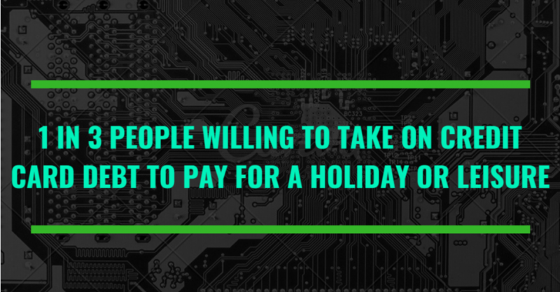 One in three people willing to go into credit card debt to pay for holiday or leisure